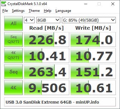 Test hiệu năng với CrytalDiskMark 5.10 x64