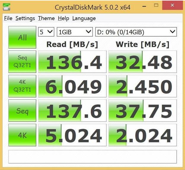 SanDisk Ultra Flair USB 3.0 32GB