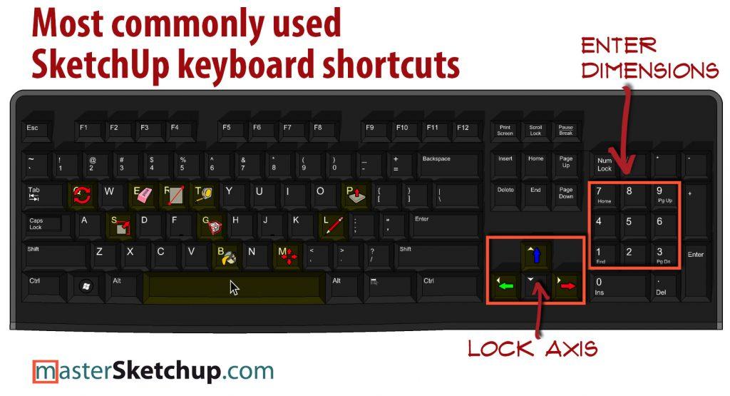 Sửa lỗi SketchUp không dùng được bàn phím