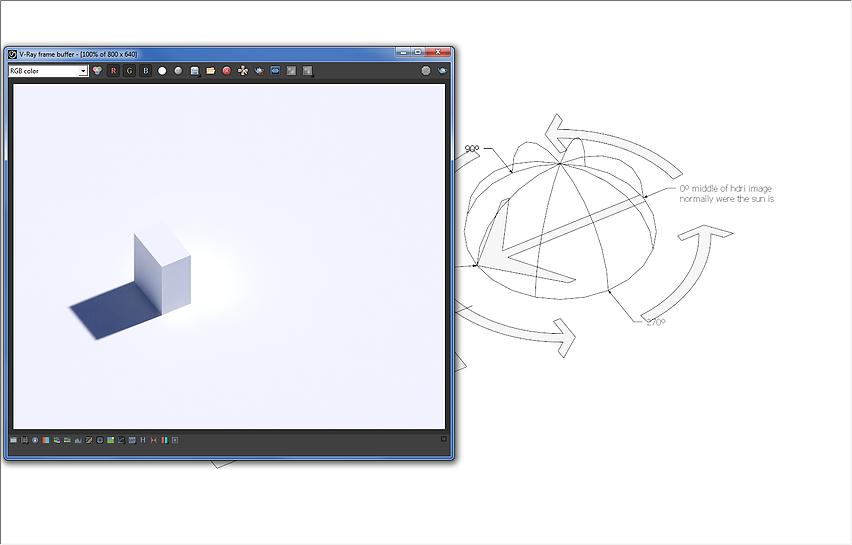 Dome light Vray 3.4 SketchUp thay đổi gốc tọa độ.